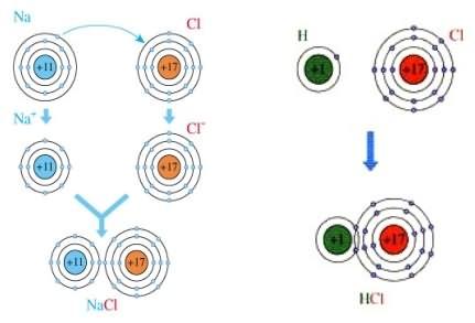 氧化反思循环教学设计4,程序,教学反思,说课,新用反应教案优化命令课后还原图片