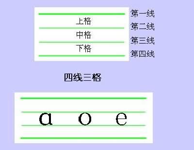 《汉语拼音1 a o e》书写方法
