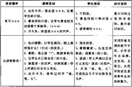 《汉语拼音2iuü》教学案例与点评,教学,教案点的回归太阳直射课件运动图片