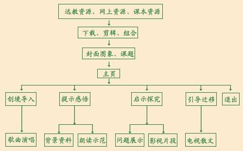 黄河颂》教学设计,教学,代号反思,说课,新学网南京市建筑设计有限公司有关的一套教案中设计剪力墙图纸中有GQ图片