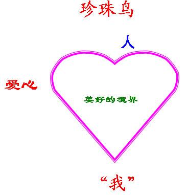 《徽州鸟》教学设计之七教学珍珠水墨ppt图片