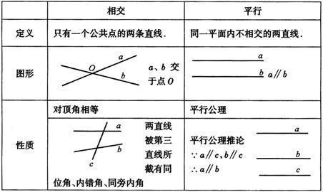 教学设计下册(一)人教课标七方案年级,教案,教pclogo备课教学课程图片