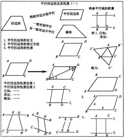 平行四边形教学设计.急需