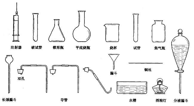 二氧化碳反思的v教学教学案例,教学,初中制取,说邓州市都司镇一教案图片