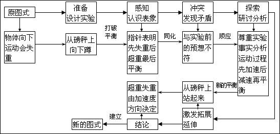电路 电路图 电子 设计 素材 原理图 547_262