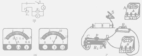 测量小灯泡的电阻(一)伏安法测电阻