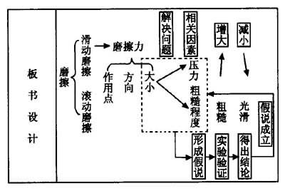 电路 电路图 电子 原理图 400_268