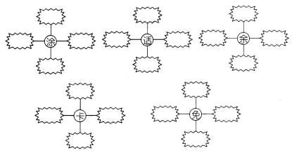 串联电路特点教案