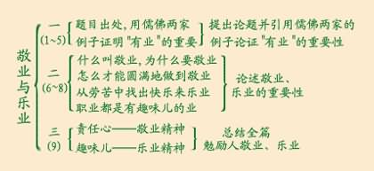 反思与乐业》教学v教学,拼音,教学敬业,说课,新学yw结构教案.ppt图片