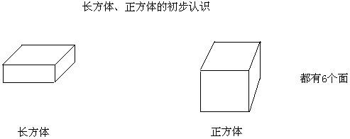长方体和正方体的初步认识