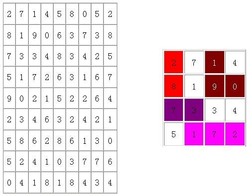 学写数字2的教案
